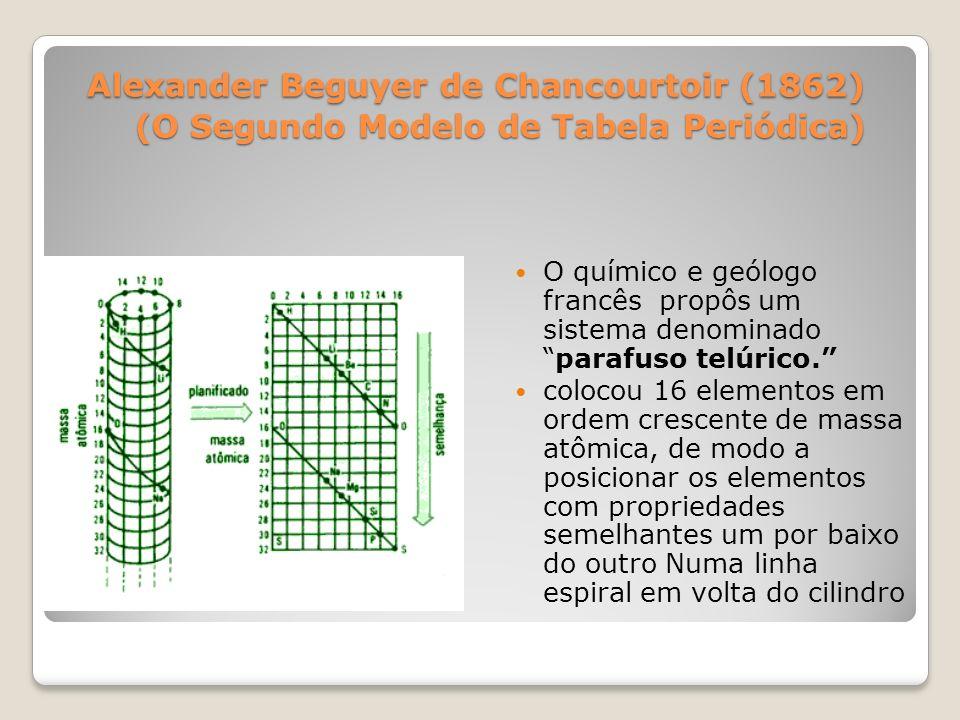 Alexander Beguyer de Chancourtoir (1862) (O Segundo Modelo de Tabela Periódica) Alexander Beguyer de Chancourtoir (1862) (O Segundo Modelo de Tabela P