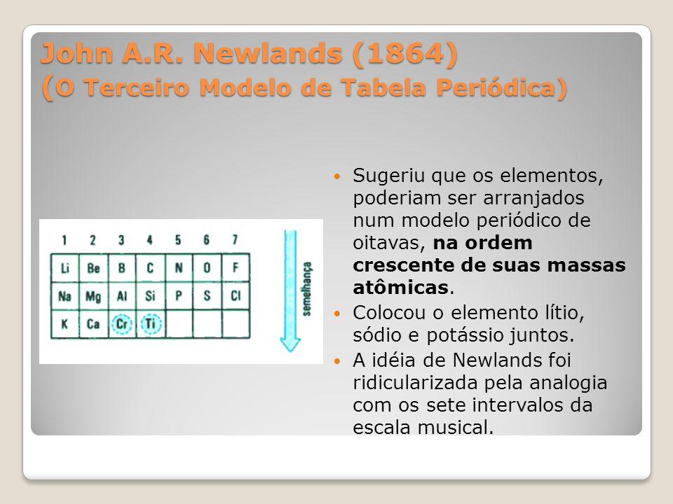 John A.R. Newlands (1864) ( O Terceiro Modelo de Tabela Periódica) Sugeriu que os elementos, poderiam ser arranjados num modelo periódico de oitavas,