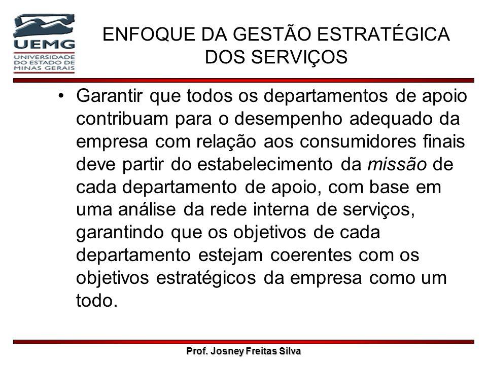 Prof. Josney Freitas Silva ENFOQUE DA GESTÃO ESTRATÉGICA DOS SERVIÇOS Garantir que todos os departamentos de apoio contribuam para o desempenho adequa