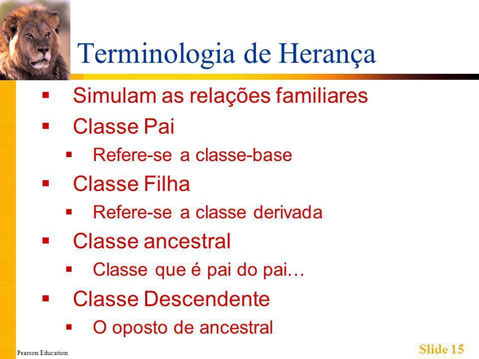 Pearson Education Slide 15 Terminologia de Herança Simulam as relações familiares Classe Pai Refere-se a classe-base Classe Filha Refere-se a classe derivada Classe ancestral Classe que é pai do pai… Classe Descendente O oposto de ancestral