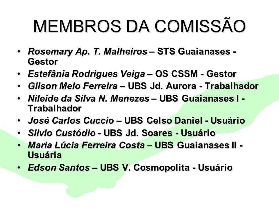 Encontro Municipal de Conselhos Jan/201011 MEMBROS DA COMISSÃO Rosemary Ap. T. Malheiros – STS Guaianases - GestorRosemary Ap. T. Malheiros – STS Guai