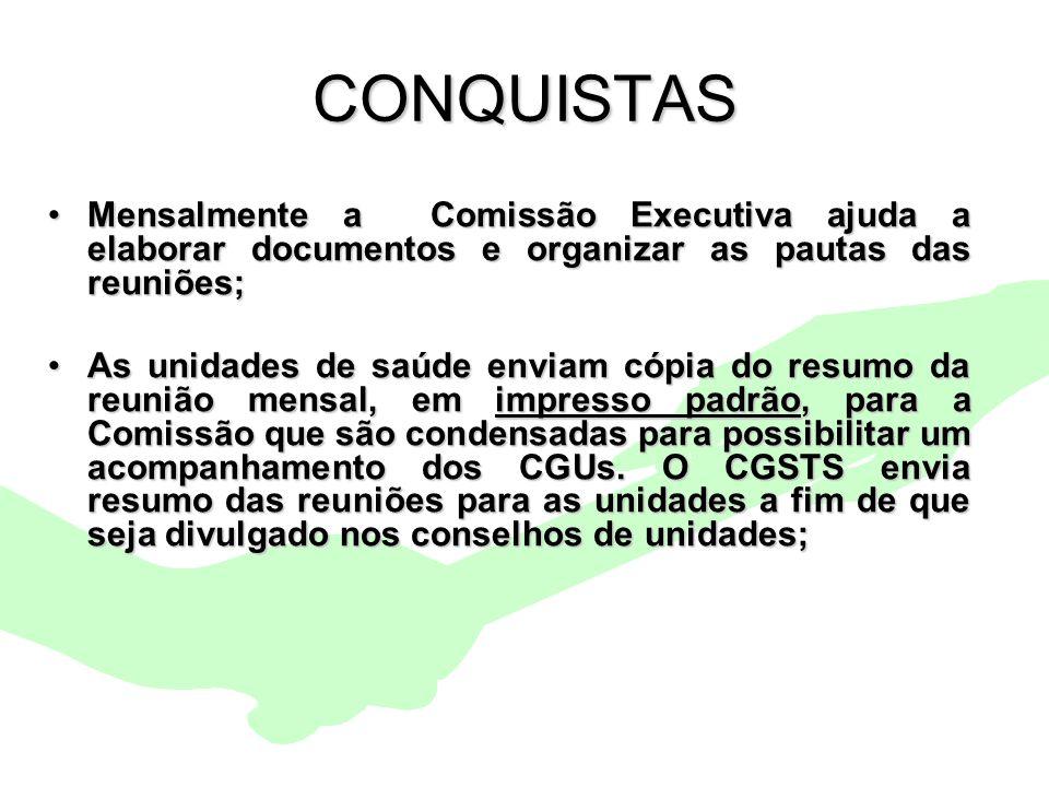 Encontro Municipal de Conselhos Jan/201018 CONQUISTAS Mensalmente a Comissão Executiva ajuda a elaborar documentos e organizar as pautas das reuniões;