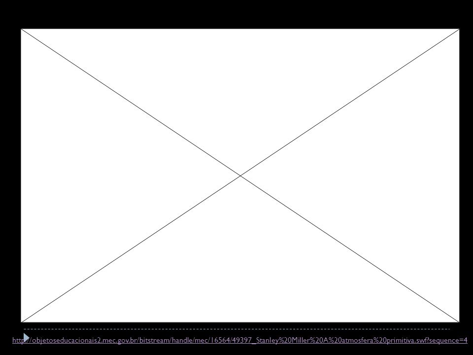 http://objetoseducacionais2.mec.gov.br/bitstream/handle/mec/16564/49397_Stanley%20Miller%20A%20atmosfera%20primitiva.swf?sequence=4
