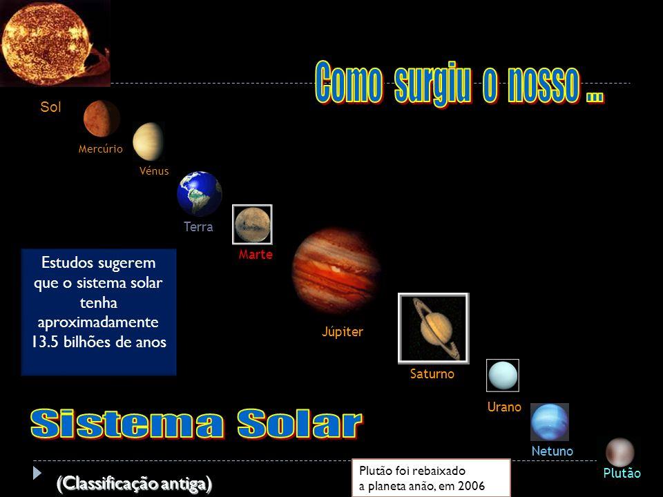 Sol Vénus Terra Marte Mercúrio Júpiter Saturno Urano Netuno Plutão (Classificação antiga) Estudos sugerem que o sistema solar tenha aproximadamente 13