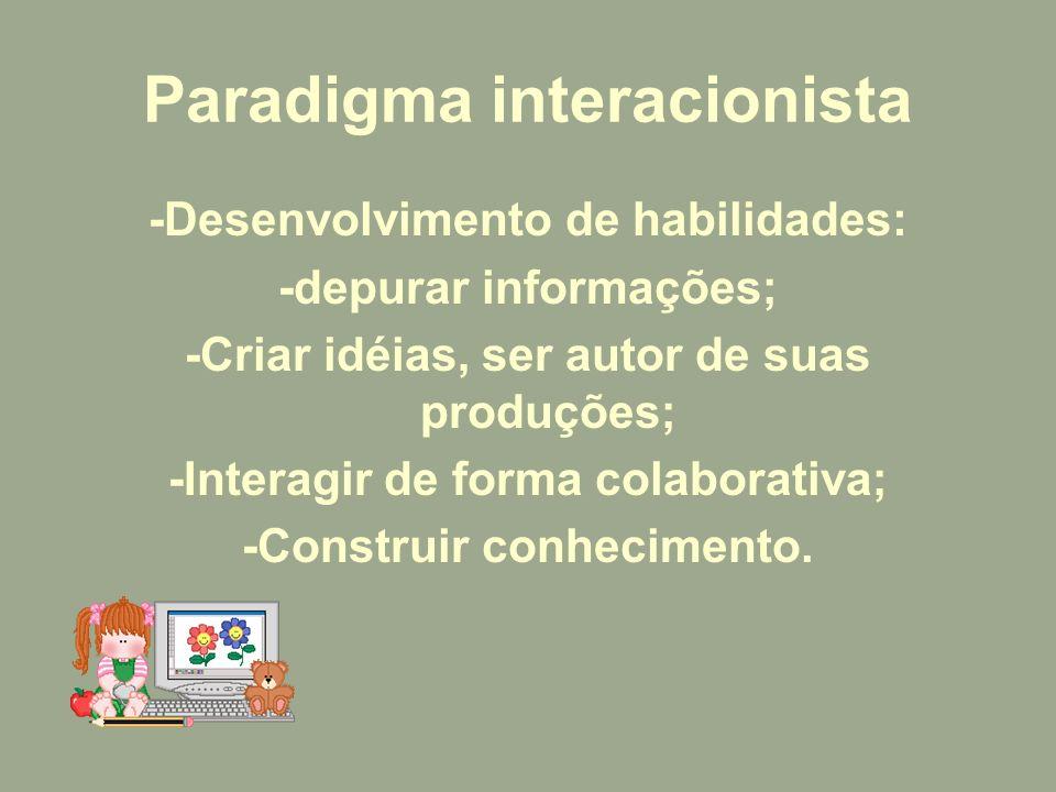 Paradigma interacionista -Desenvolvimento de habilidades: -depurar informações; -Criar idéias, ser autor de suas produções; -Interagir de forma colabo