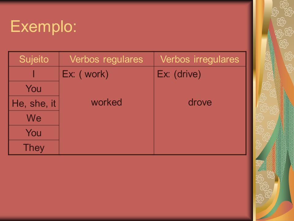 Negativa Suj.+ auxiliar (did) + not + verbo no infinitivo.