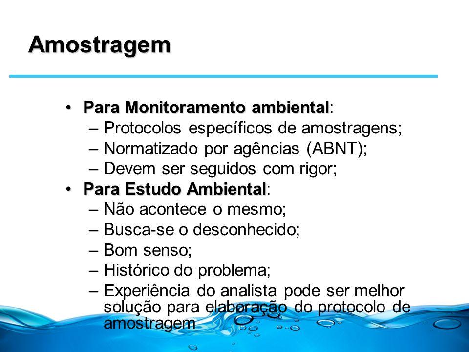 Amostragem Para Monitoramento ambientalPara Monitoramento ambiental: –Protocolos específicos de amostragens; –Normatizado por agências (ABNT); –Devem