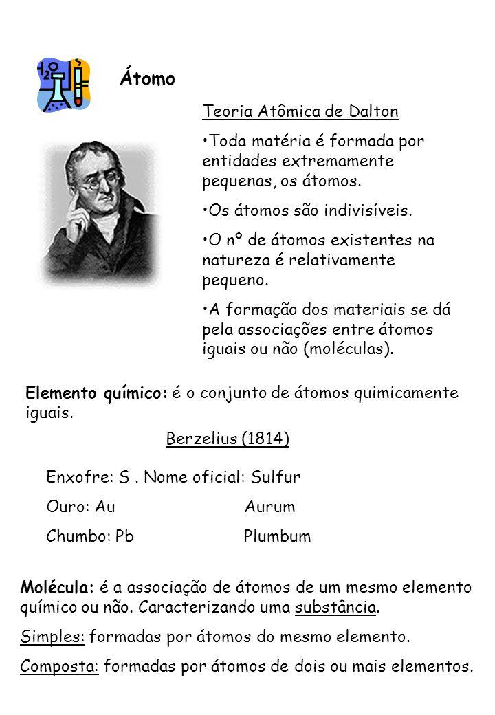 Átomo Teoria Atômica de Dalton Toda matéria é formada por entidades extremamente pequenas, os átomos.
