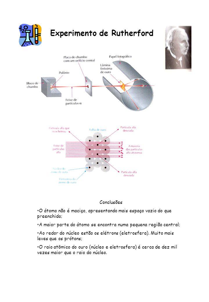 Experimento de Rutherford Conclusões O átomo não é maciço, apresentando mais espaço vazio do que preenchido; A maior parte do átomo se encontra numa pequena região central; Ao redor do núcleo estão os elétrons (eletrosfera).