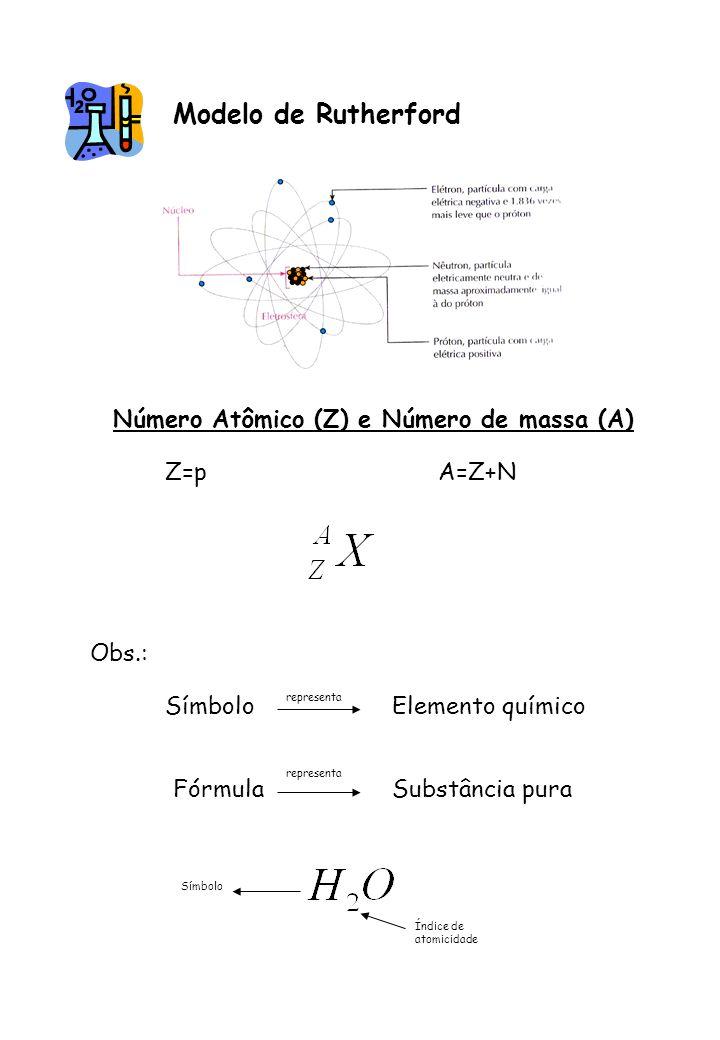 Modelo de Rutherford Número Atômico (Z) e Número de massa (A) Z=pA=Z+N Obs.: Símbolo Fórmula Elemento químico Substância pura representa Símbolo Índice de atomicidade
