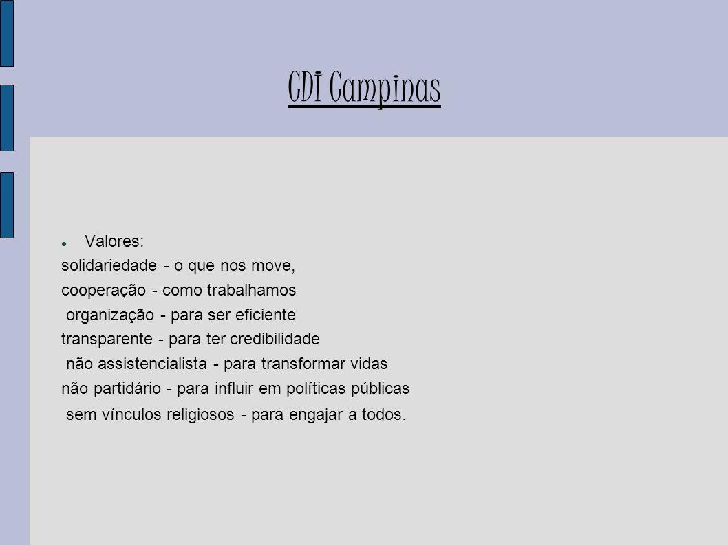 CDI Campinas Valores: solidariedade - o que nos move, cooperação - como trabalhamos organização - para ser eficiente transparente - para ter credibili