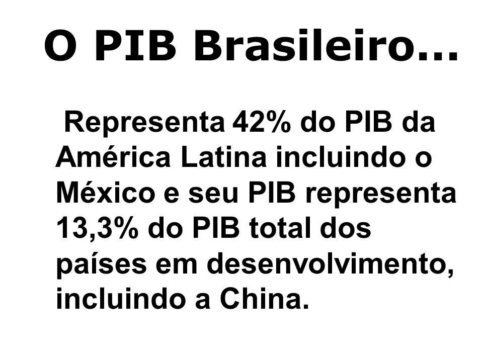 Brasil, Hoje: ë 500 modelos de carro zero ë 88 tipos de molho de tomate ë 120 tipos de cerveja ë 230 modelos de tênis esportivos