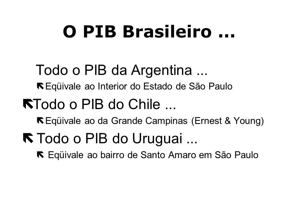 O Brasil não vai quebrar... Se o Brasil quebrar... O México quebra 30 minutos depois A Argentina, uns 15 minutos depois O Chile quebra 10 minutos depo