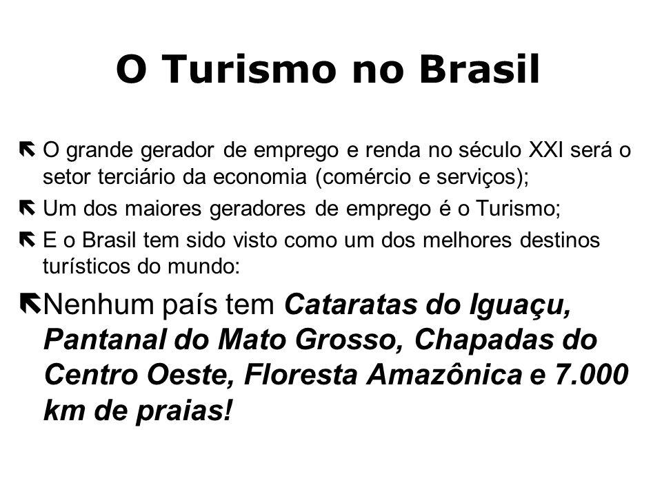 O PIB Brasileiro... ë Todo o PIB da Argentina... ëEqüivale ao Interior do Estado de São Paulo ëTodo o PIB do Chile... ëEqüivale ao da Grande Campinas