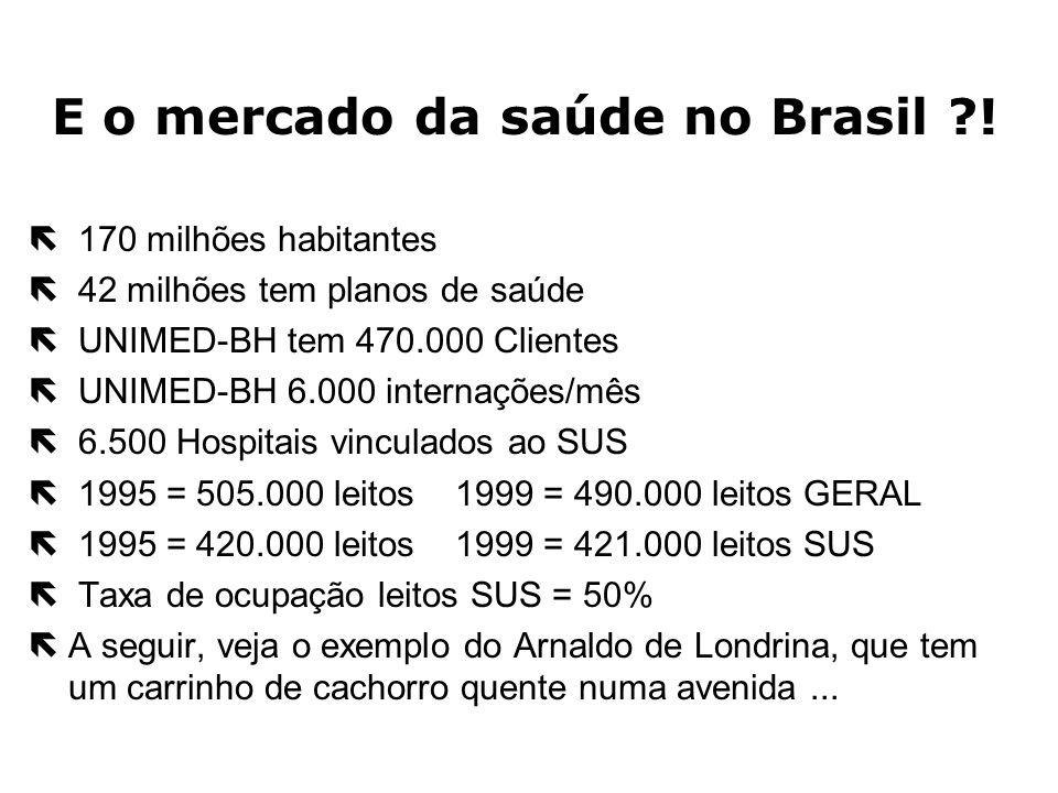 O Brasil e o Turismo ë Barra de São Miguel, Praia do Francês, Maragogi (Alagoas); ë Pipa e Extremoz (RG Norte) ë Angra e Búzios (Rio) ë Maria Farinha