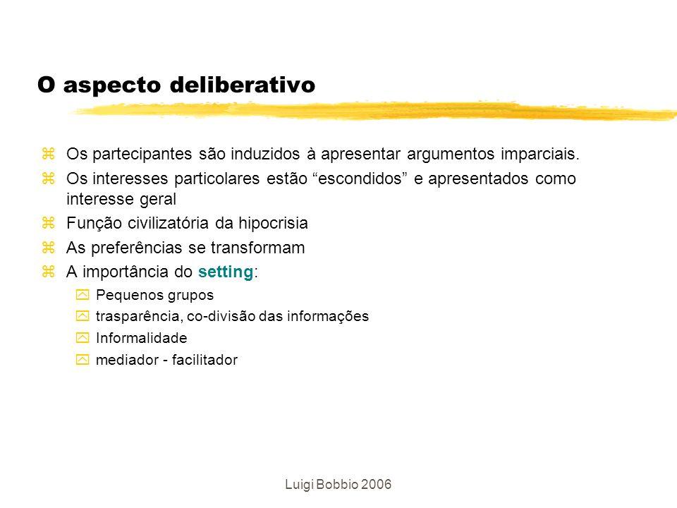 Luigi Bobbio 2006 O aspecto deliberativo zOs partecipantes são induzidos à apresentar argumentos imparciais. zOs interesses particolares estão escondi