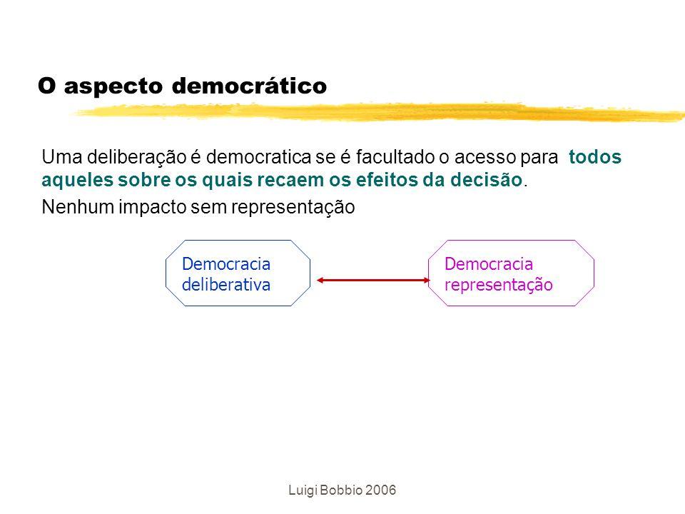 Luigi Bobbio 2006 O aspecto democrático Uma deliberação é democratica se é facultado o acesso para todos aqueles sobre os quais recaem os efeitos da d