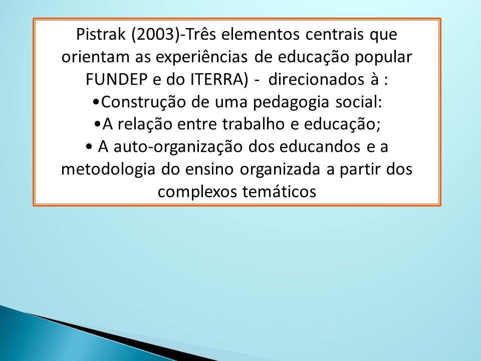 Pistrak (2003)-Três elementos centrais que orientam as experiências de educação popular FUNDEP e do ITERRA) - direcionados à : Construção de uma pedag