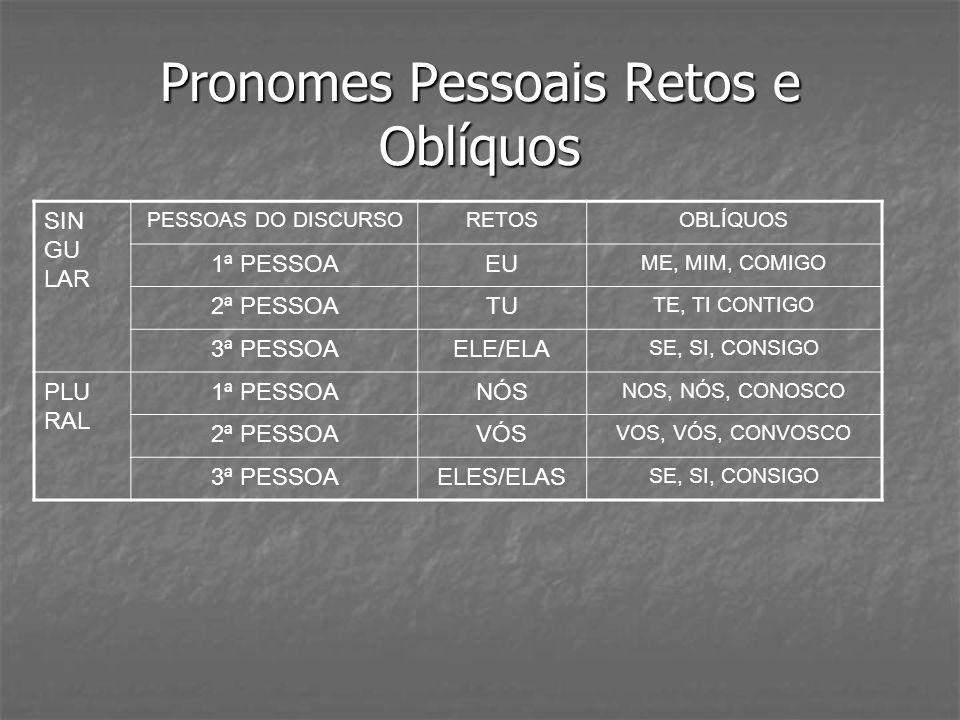 Observações Os pronomes pessoais retos funcionam como sujeito: Os pronomes pessoais retos funcionam como sujeito: Nós lhe ofertamos flores.
