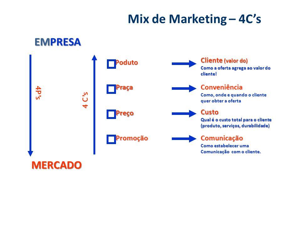 Cliente (valor do) Como a oferta agrega ao valor do cliente! Custo Qual é o custo total para o cliente (produto, serviços, durabilidade) Comunicação C