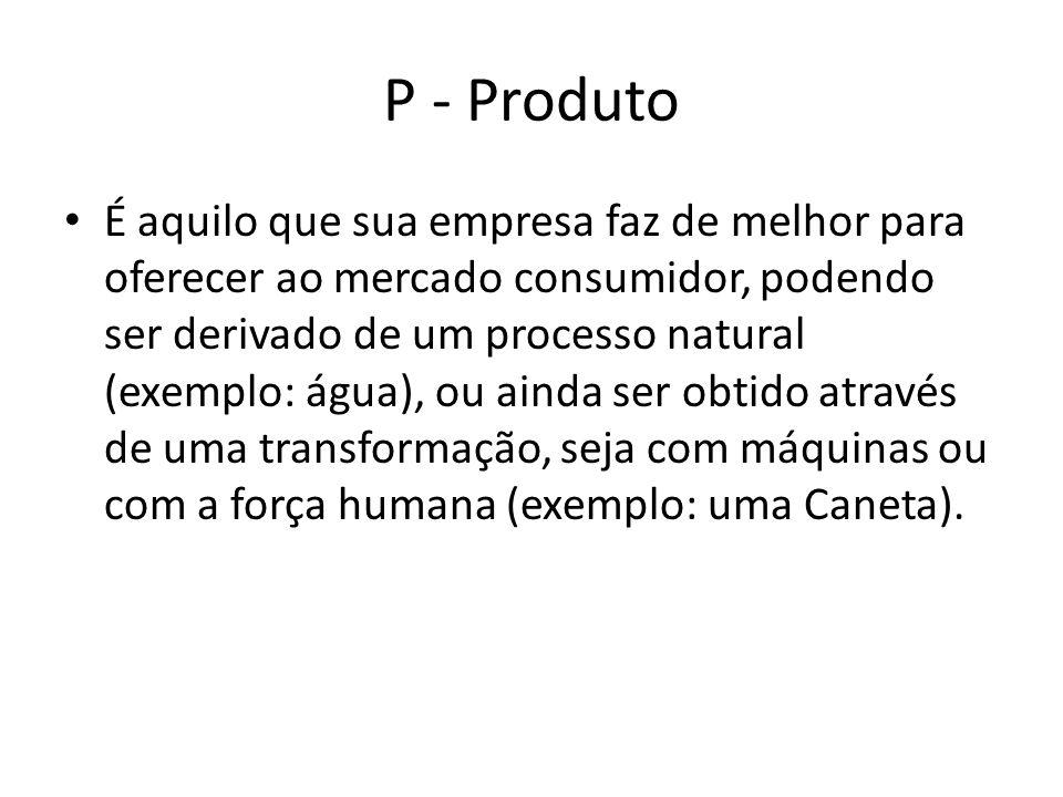 P - Produto É aquilo que sua empresa faz de melhor para oferecer ao mercado consumidor, podendo ser derivado de um processo natural (exemplo: água), o