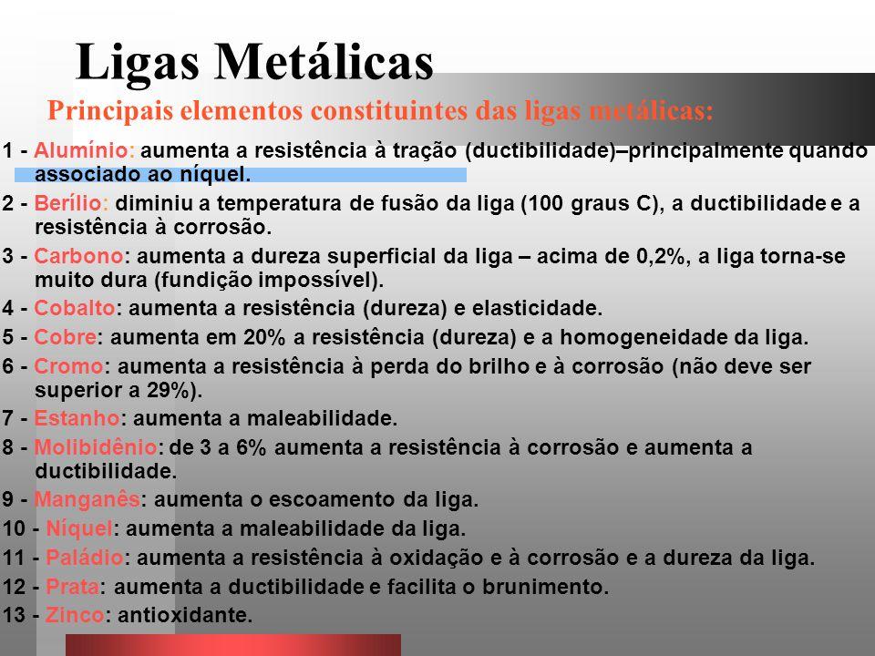 1 - Alumínio: aumenta a resistência à tração (ductibilidade)–principalmente quando associado ao níquel. 2 - Berílio: diminiu a temperatura de fusão da