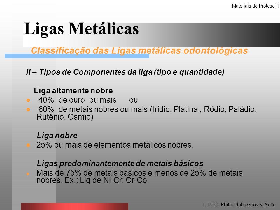 Classificação das Ligas metálicas odontológicas II – Tipos de Componentes da liga (tipo e quantidade) Liga altamente nobre 40% de ouro ou mais ou 60%