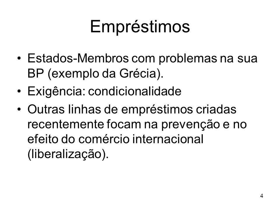 Estados-Membros com problemas na sua BP (exemplo da Grécia). Exigência: condicionalidade Outras linhas de empréstimos criadas recentemente focam na pr