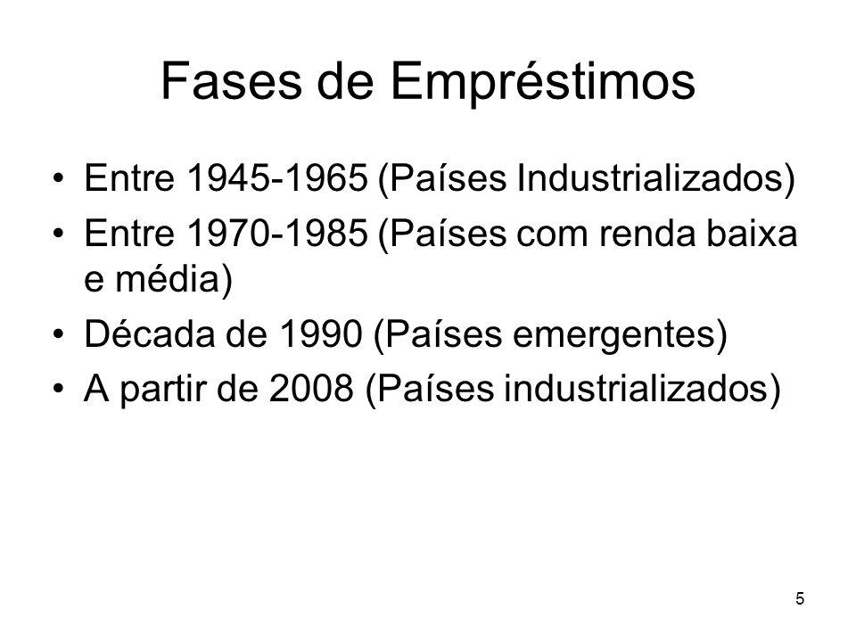 Fases de Empréstimos Entre 1945-1965 (Países Industrializados) Entre 1970-1985 (Países com renda baixa e média) Década de 1990 (Países emergentes) A p
