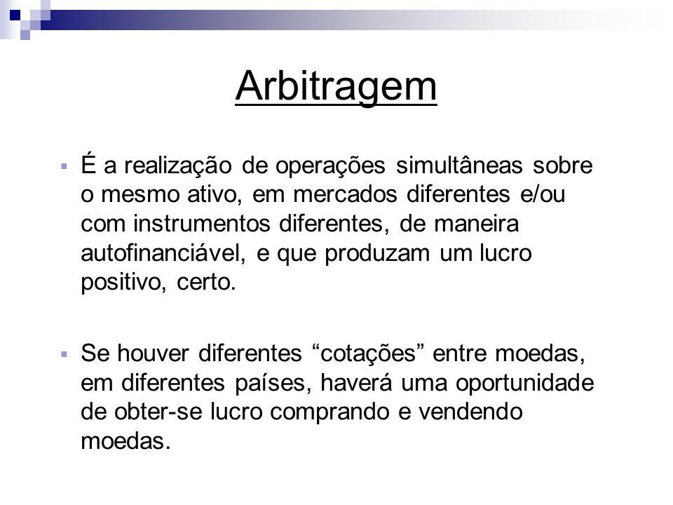 Arbitragem É a realização de operações simultâneas sobre o mesmo ativo, em mercados diferentes e/ou com instrumentos diferentes, de maneira autofinanc
