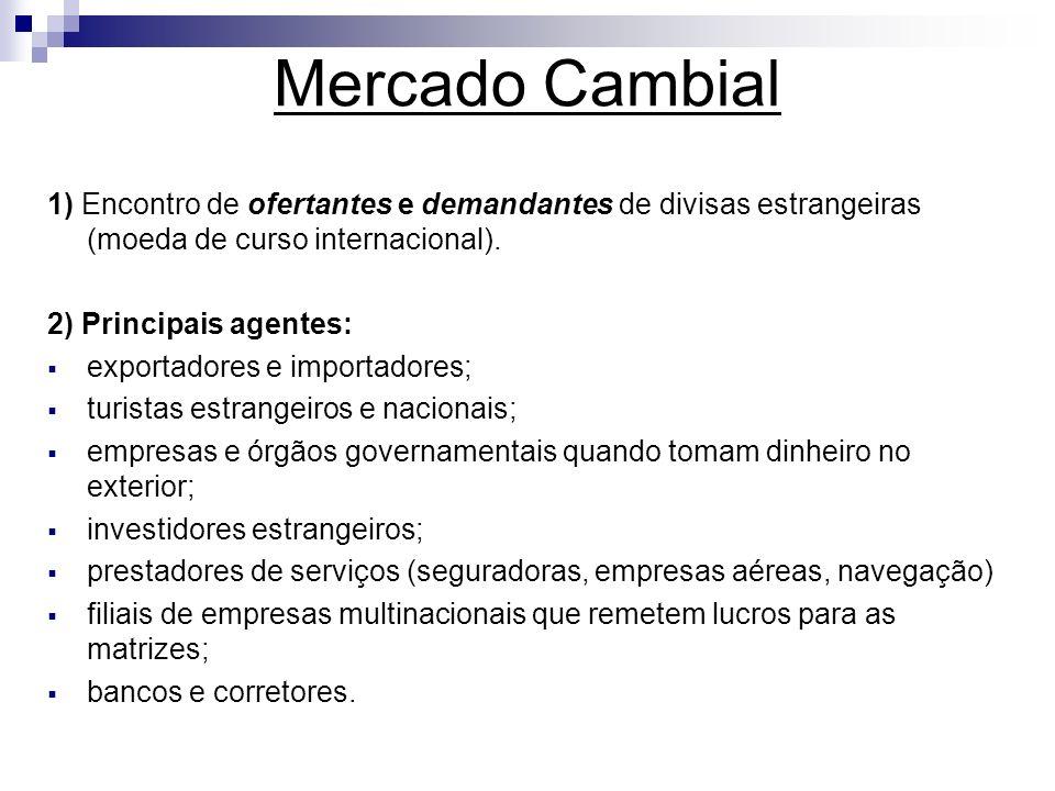 Mercado Cambial 1) Encontro de ofertantes e demandantes de divisas estrangeiras (moeda de curso internacional). 2) Principais agentes: exportadores e
