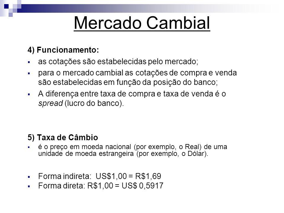 Mercado Cambial 4) Funcionamento: as cotações são estabelecidas pelo mercado; para o mercado cambial as cotações de compra e venda são estabelecidas e