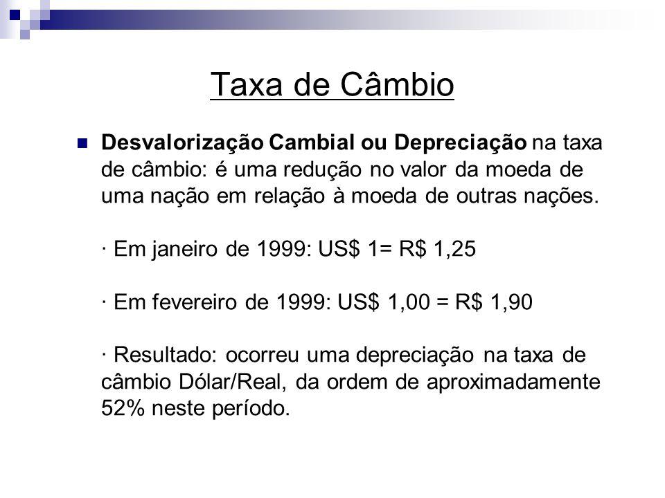 Taxa de Câmbio Desvalorização Cambial ou Depreciação na taxa de câmbio: é uma redução no valor da moeda de uma nação em relação à moeda de outras naçõ