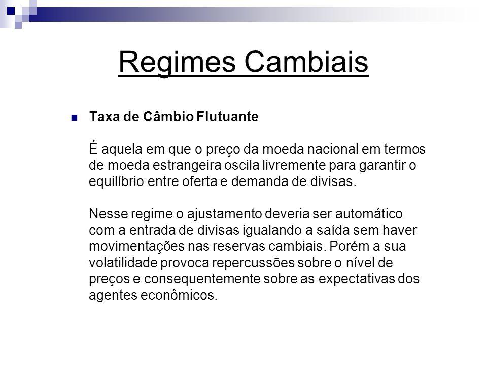 Regimes Cambiais Taxa de Câmbio semi-fixo ou sistema de bandas cambiais (câmbio administrado).