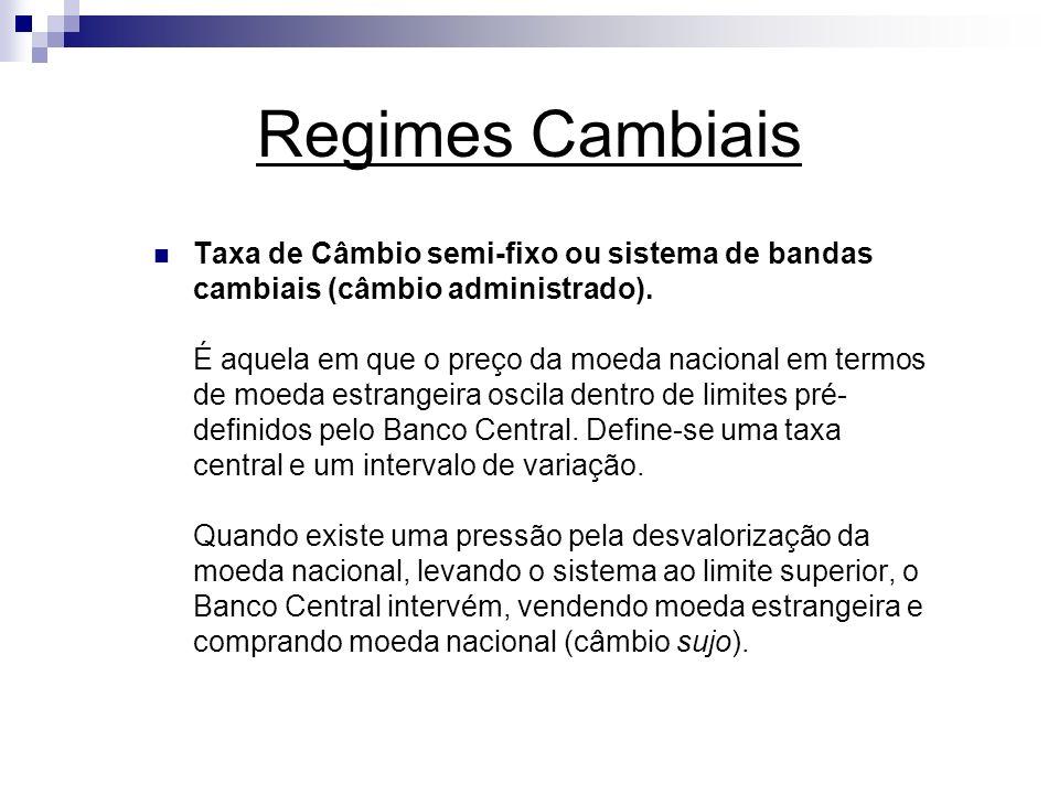 Regimes Cambiais Taxa de Câmbio semi-fixo ou sistema de bandas cambiais (câmbio administrado). É aquela em que o preço da moeda nacional em termos de