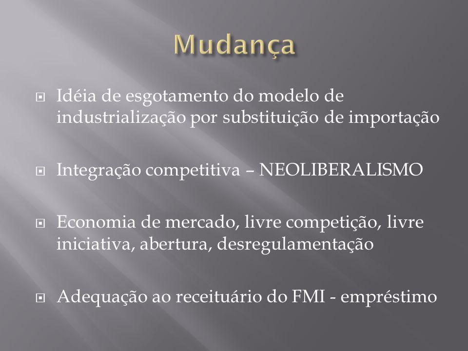 Idéia de esgotamento do modelo de industrialização por substituição de importação Integração competitiva – NEOLIBERALISMO Economia de mercado, livre c