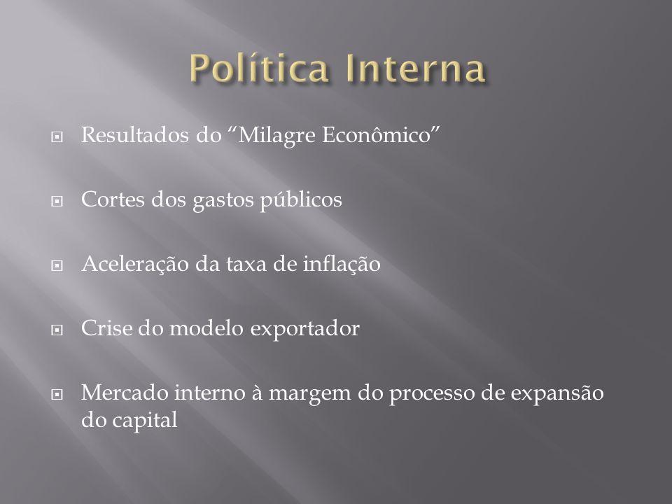 Resultados do Milagre Econômico Cortes dos gastos públicos Aceleração da taxa de inflação Crise do modelo exportador Mercado interno à margem do proce