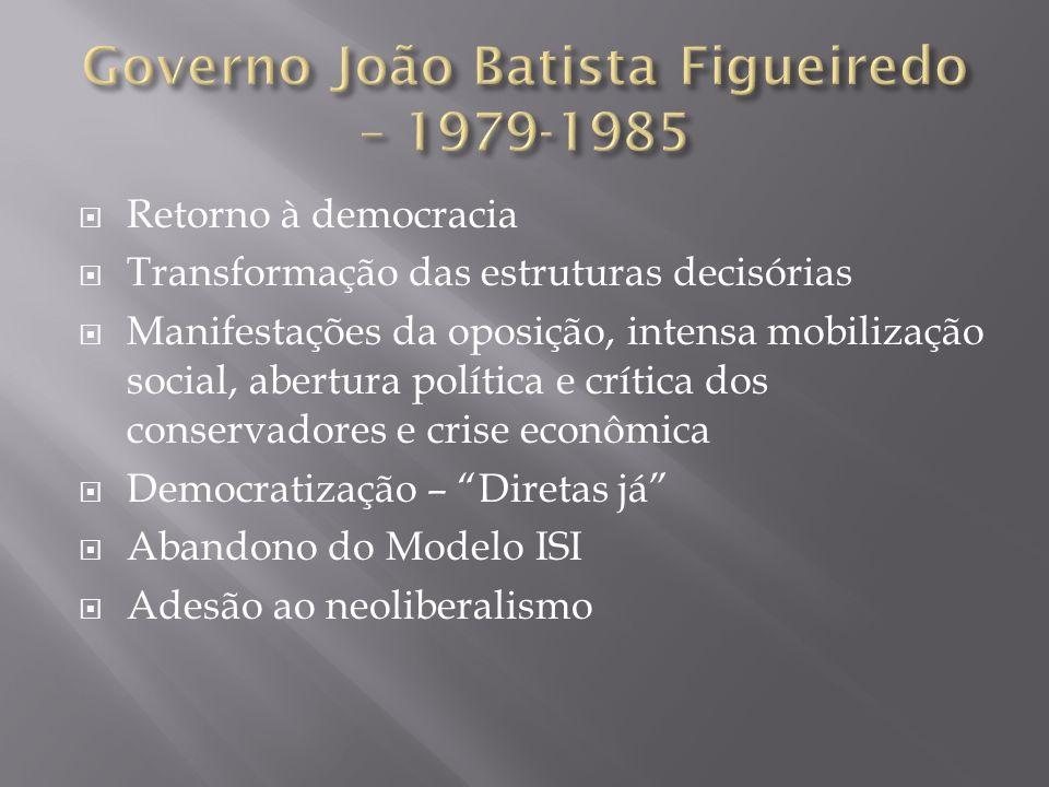 Retorno à democracia Transformação das estruturas decisórias Manifestações da oposição, intensa mobilização social, abertura política e crítica dos co