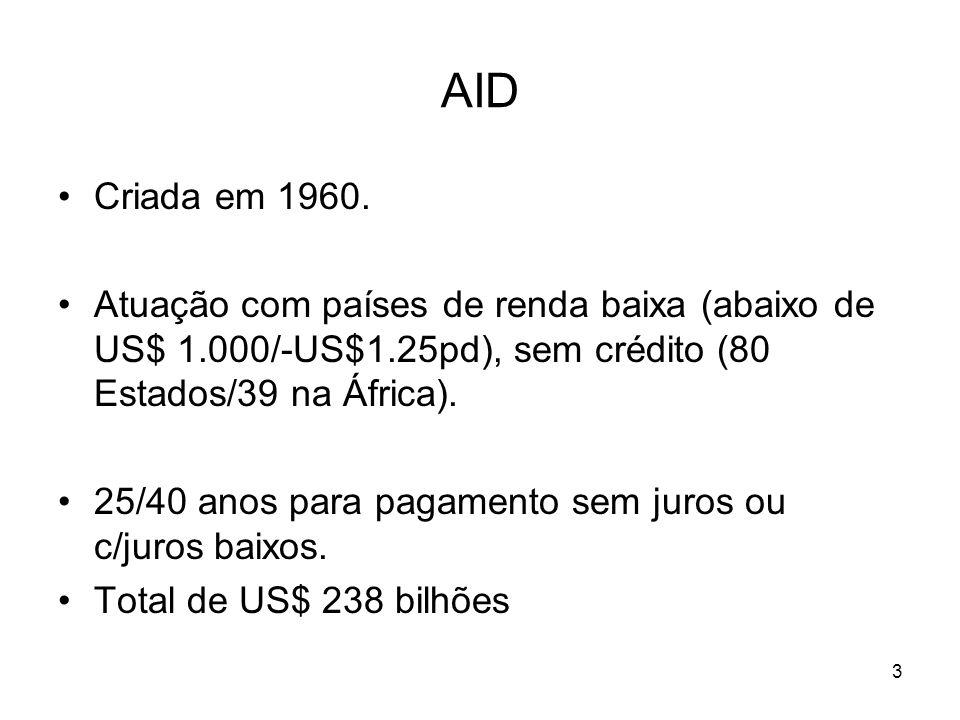 3 AID Criada em 1960. Atuação com países de renda baixa (abaixo de US$ 1.000/-US$1.25pd), sem crédito (80 Estados/39 na África). 25/40 anos para pagam