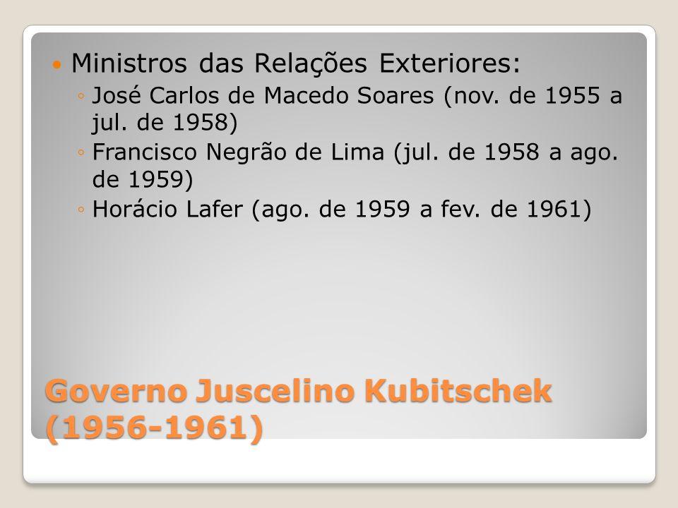 Governo Juscelino Kubitschek (1956-1961) 1956 (jan.) – Kubitschek visita os EUA e solicita apoio financeiro para investimentos na industria brasileira; 1956 (jan.) – Lançamento do Programa de Metas (50 anos em 5) 1956 (nov.) – Crise do Canal de Suez, nacionalizado por Nasser.