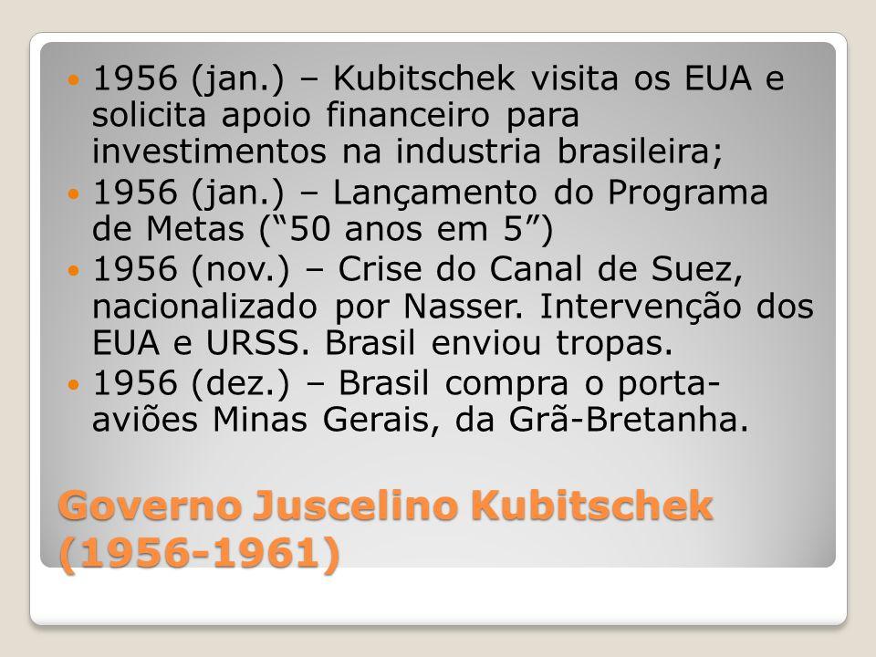 Governo Juscelino Kubitschek (1956-1961) 1957 (jan.) – Acordo Brasil-EUA para instalação de uma base norte-americana em Fernando de Noronha para rastreamento de foguetes; 1957 (mar.) – Criação da Comunidade Econômica Europeia (CEE); 1957 (jun.) – Visita oficial do presidente de Portugal, Francisco Higino Craveiro Lopes ao Brasil.