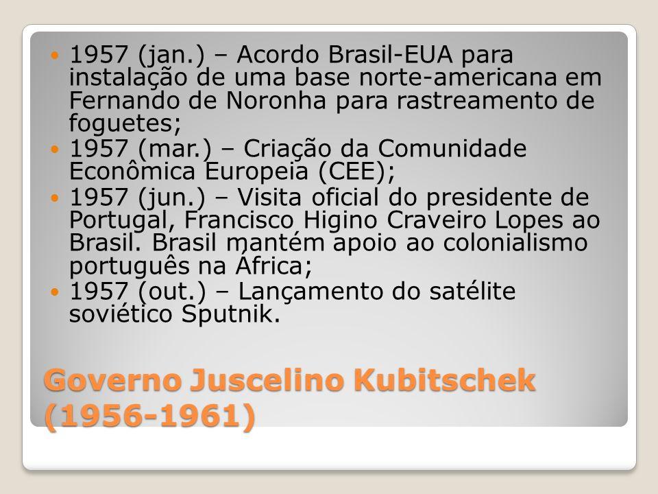Governo Juscelino Kubitschek (1956-1961) 1957 (jan.) – Acordo Brasil-EUA para instalação de uma base norte-americana em Fernando de Noronha para rastr
