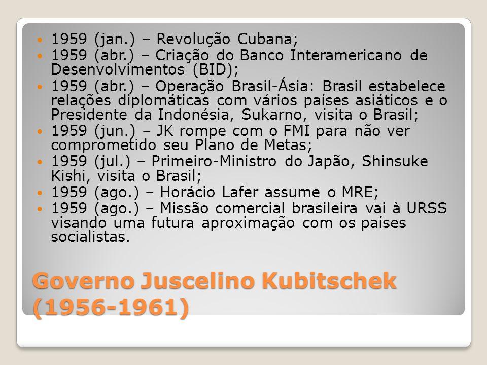 Governo Juscelino Kubitschek (1956-1961) 1960 (fev.) – Visita de Eisenhower ao Brasil, e negociações do Brasil com o FMI são retomadas pelo embaixador Walter Moreira Sales; 1960 (fev.) – Criação da Associação Latino-Americana de Livre-Comércio (ALALC); 1960 (ago.) – JK visita Portugal e retribui visita do presidente português.