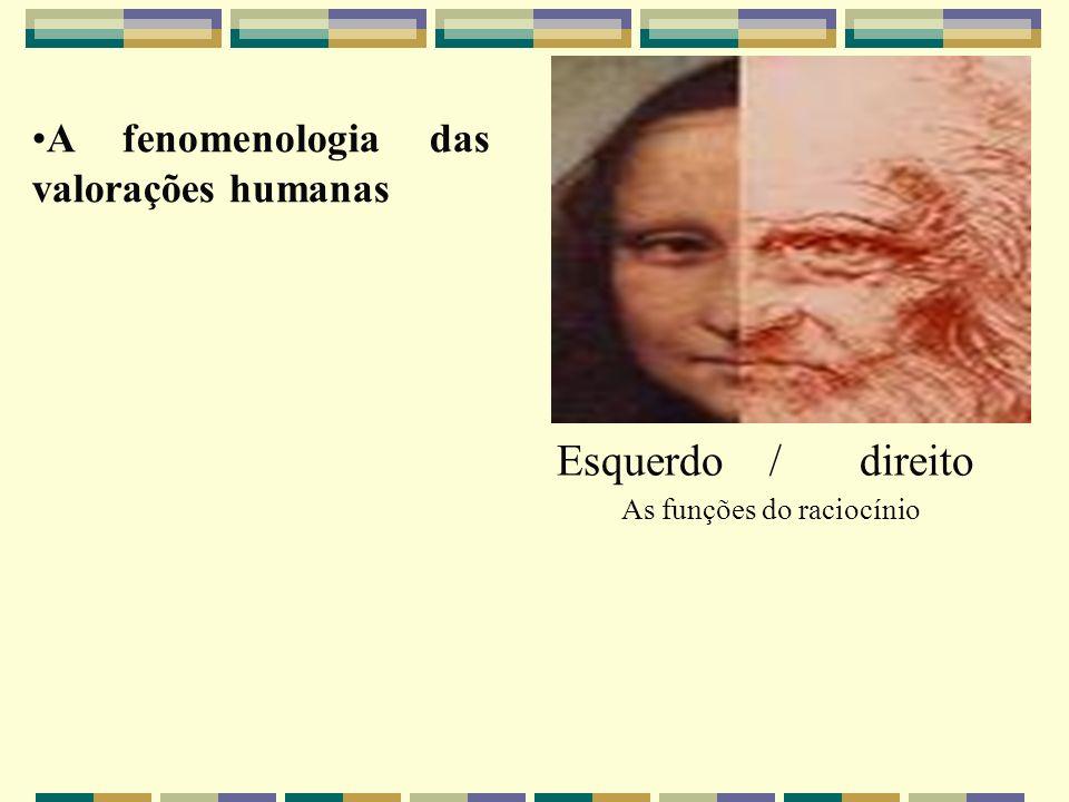 A fenomenologia das valorações humanas Esquerdo / direito As funções do raciocínio