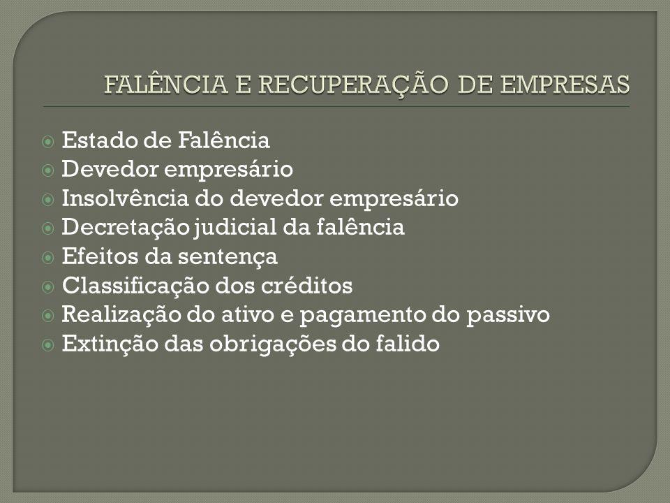 Estado de Falência Devedor empresário Insolvência do devedor empresário Decretação judicial da falência Efeitos da sentença Classificação dos créditos