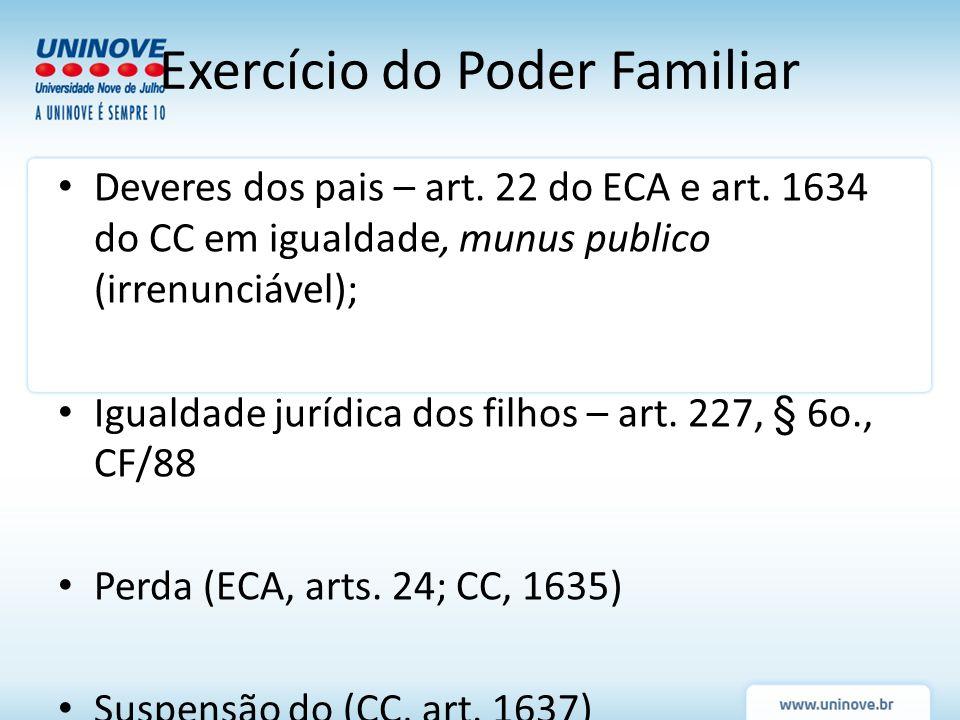 Deveres dos pais – art. 22 do ECA e art. 1634 do CC em igualdade, munus publico (irrenunciável); Igualdade jurídica dos filhos – art. 227, § 6o., CF/8