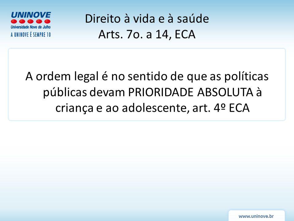 A ordem legal é no sentido de que as políticas públicas devam PRIORIDADE ABSOLUTA à criança e ao adolescente, art. 4º ECA Direito à vida e à saúde Art