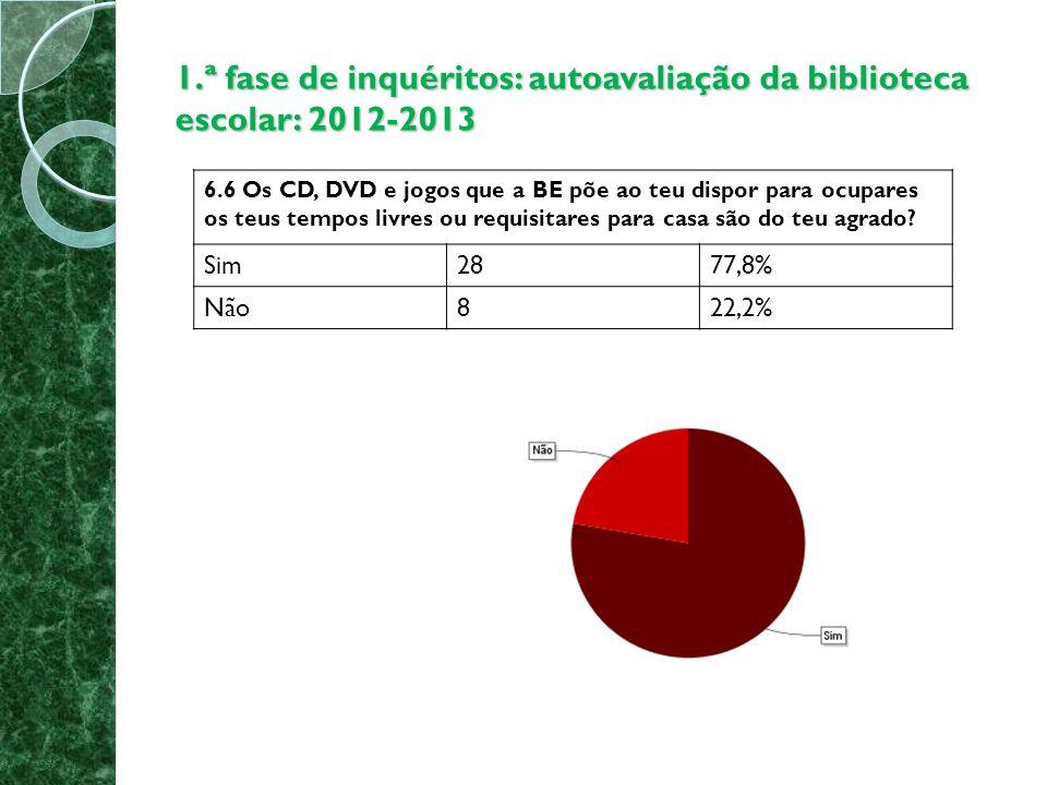 1.ª fase de inquéritos: autoavaliação da biblioteca escolar: 2012-2013 6.6 Os CD, DVD e jogos que a BE põe ao teu dispor para ocupares os teus tempos livres ou requisitares para casa são do teu agrado.