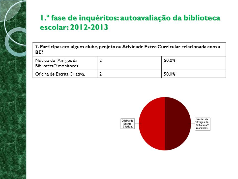 1.ª fase de inquéritos: autoavaliação da biblioteca escolar: 2012-2013 7.