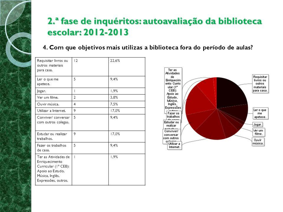 2.ª fase de inquéritos: autoavaliação da biblioteca escolar: 2012-2013 4.